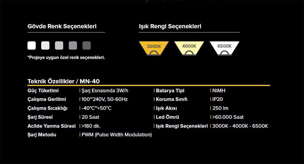 Acil-LED-Aydinlatma---MN40-teknik-ozellik
