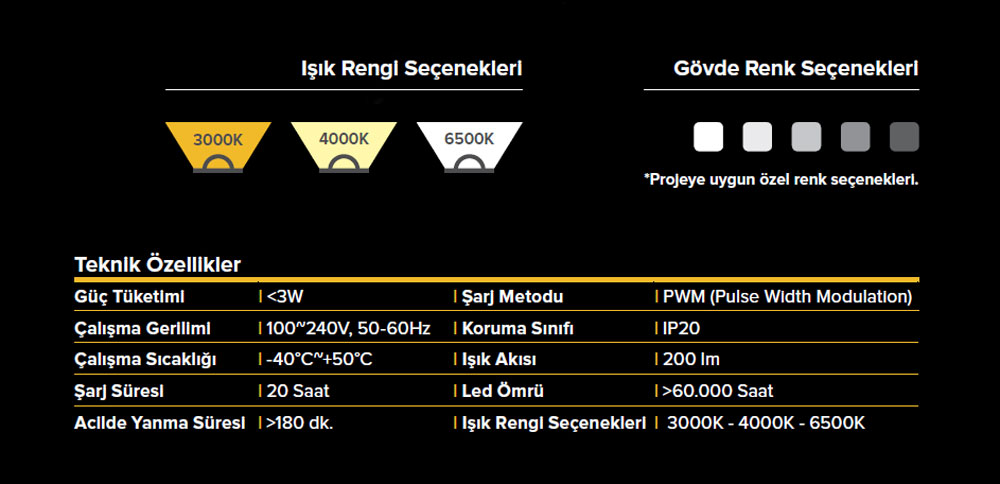 Acil-LED-Aydinlatma-IZ10-teknik-ozellik