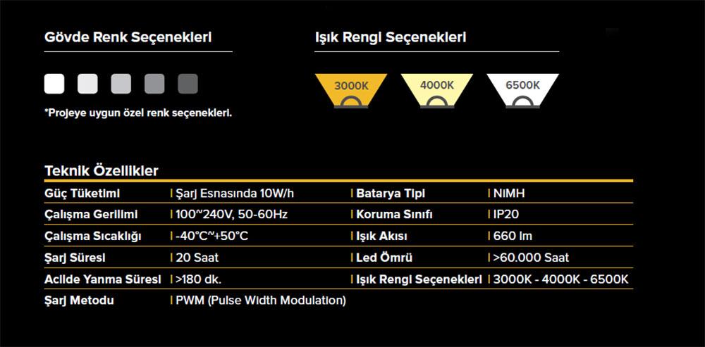 Acil-LED-Aydinlatma-PR22q-teknik-ozellik