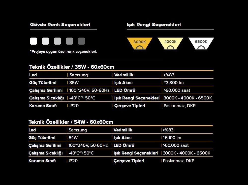 Ofis Ic Mekan LED Aydinlatma - 1 - 60x60 - Teknik Ozellik